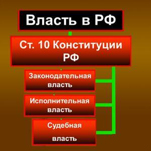 Органы власти Прокопьевска