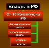 Органы власти в Прокопьевске